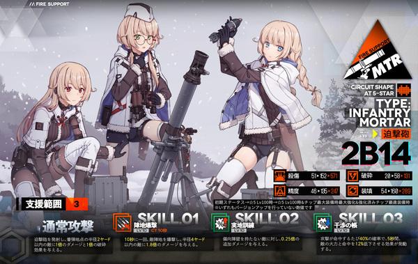 ドールズフロントライン』- 新システム「重装部隊」実装決定!火力支援 ...