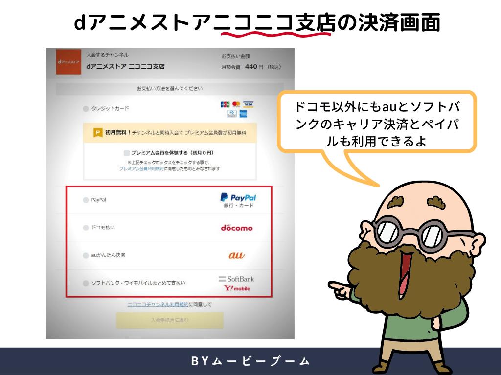 アニメ ニコニコ 動画 d
